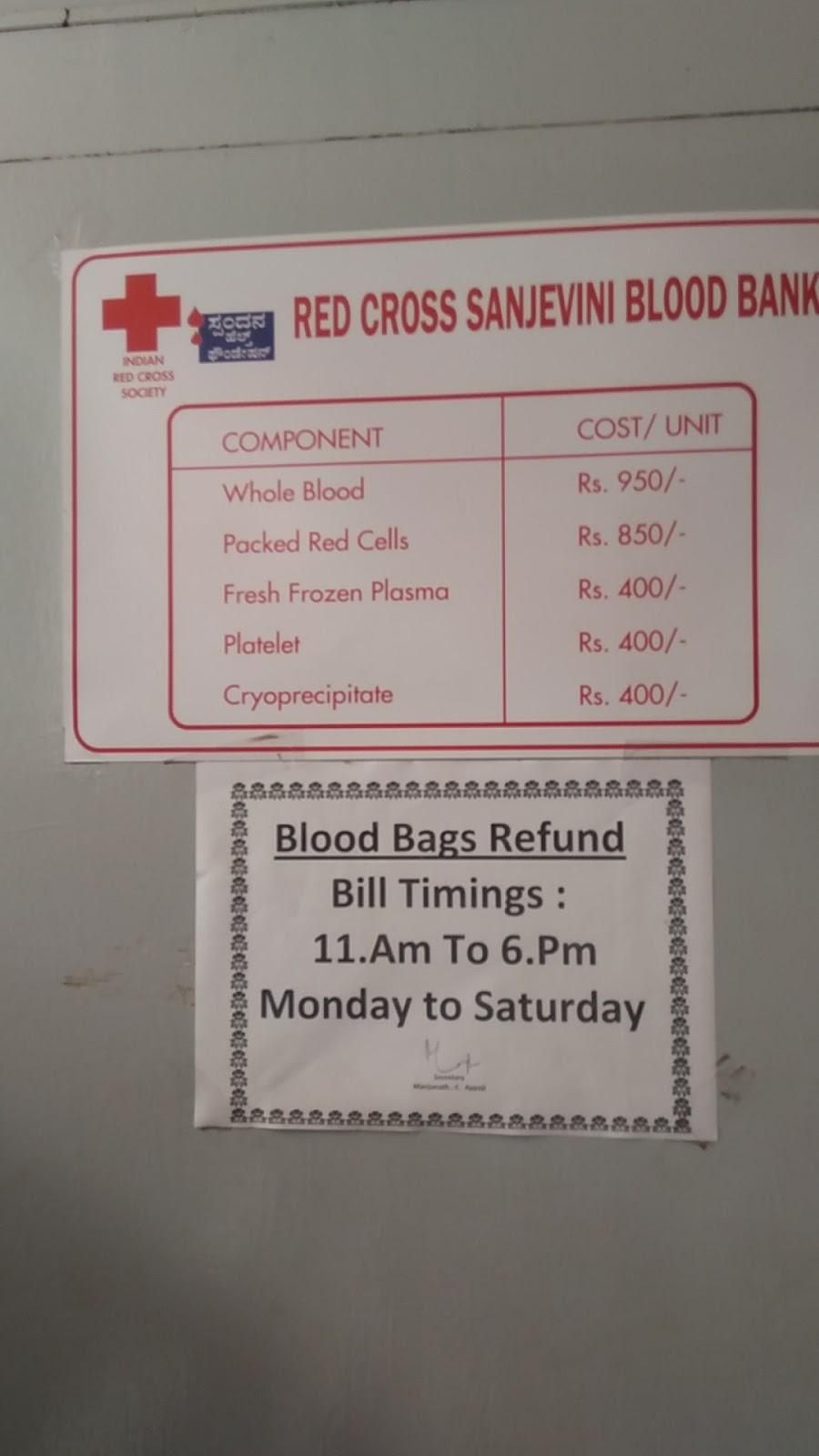 blood bank Sanjeevini Blood Bank near Shivamogga Karnataka